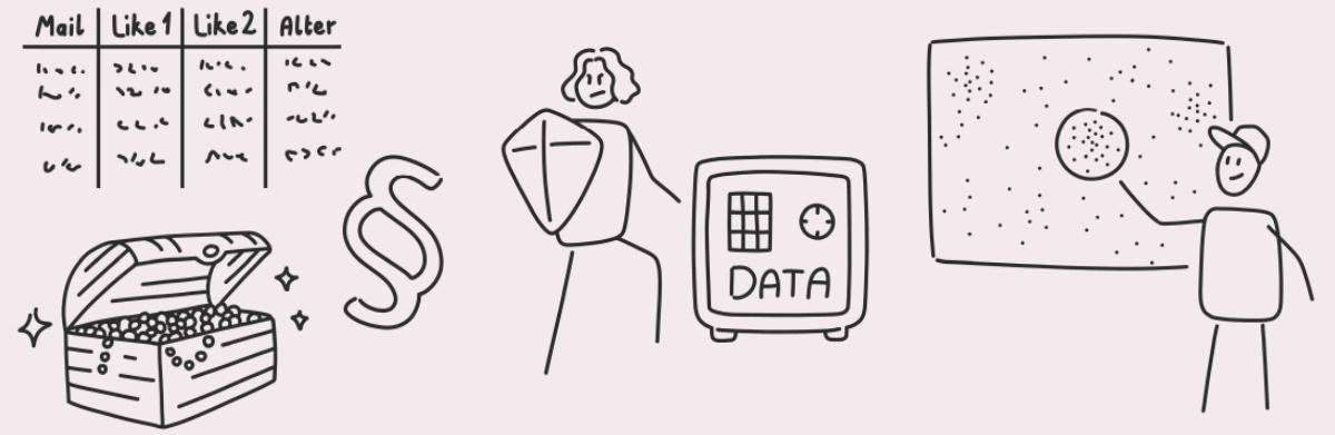 Band3 Kapitel3 Datenschutz Einstiegsgrafik